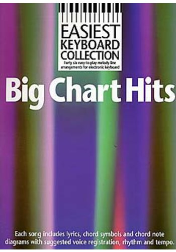 Easiest Keyboard Collection: Big Chart Hits (Partition)